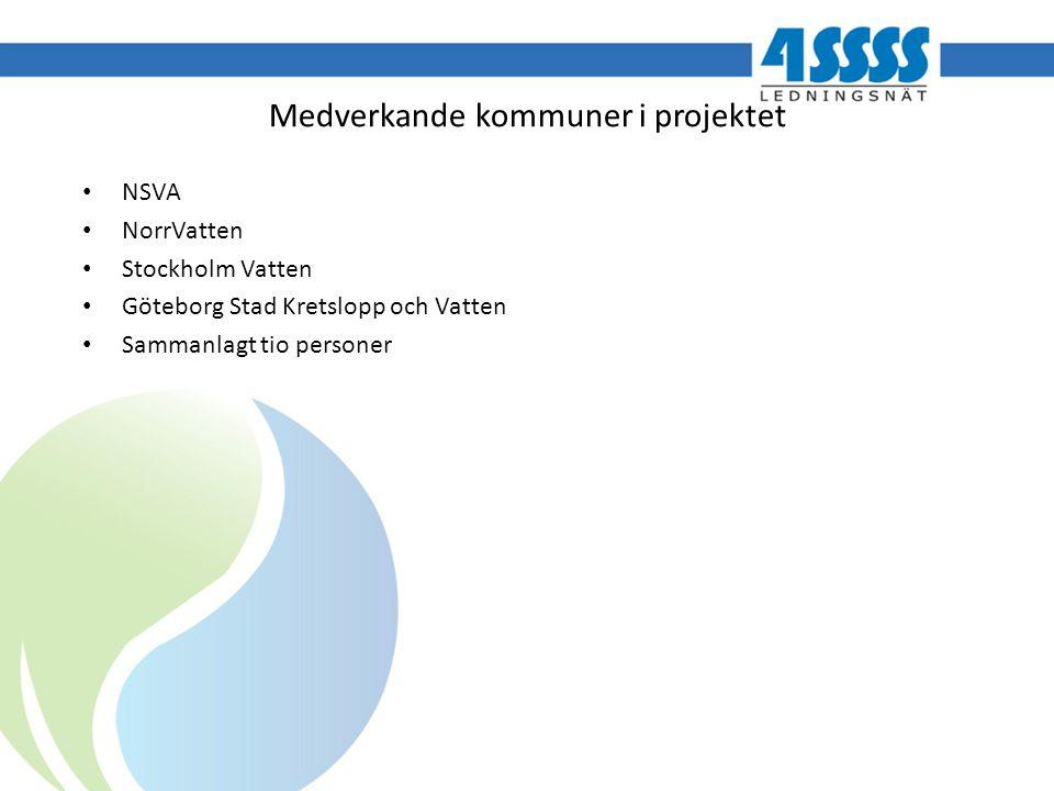 Medverkande kommuner i projektet