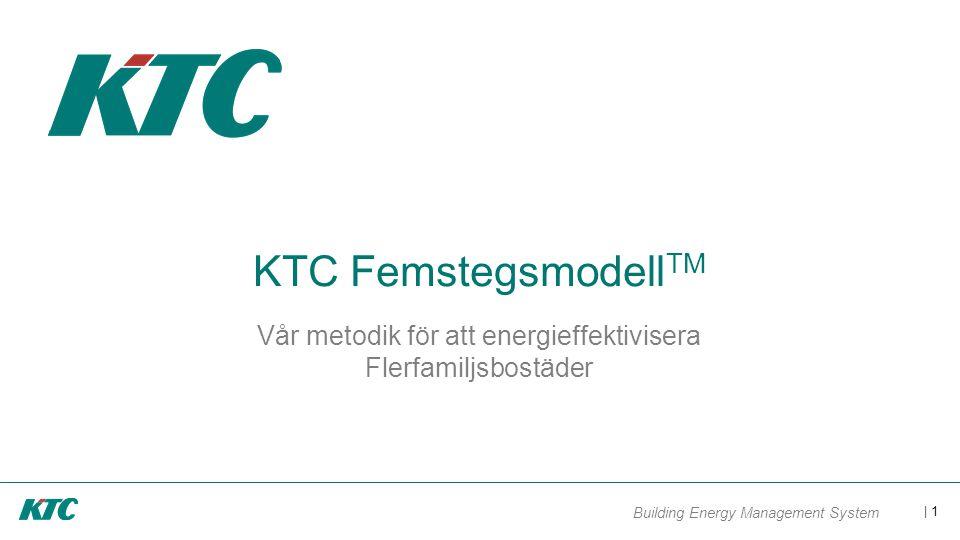 Vår metodik för att energieffektivisera Flerfamiljsbostäder
