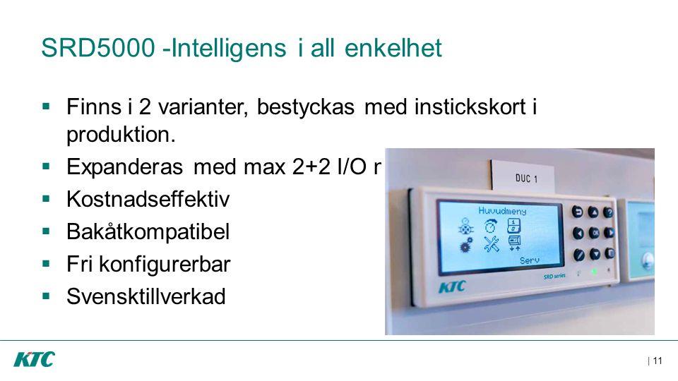 SRD5000 -Intelligens i all enkelhet