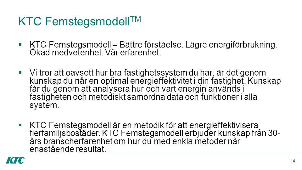 KTC FemstegsmodellTM KTC Femstegsmodell – Bättre förståelse. Lägre energiförbrukning. Ökad medvetenhet. Vår erfarenhet.