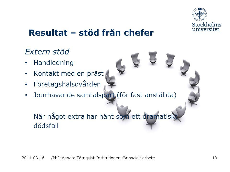 Resultat – stöd från chefer