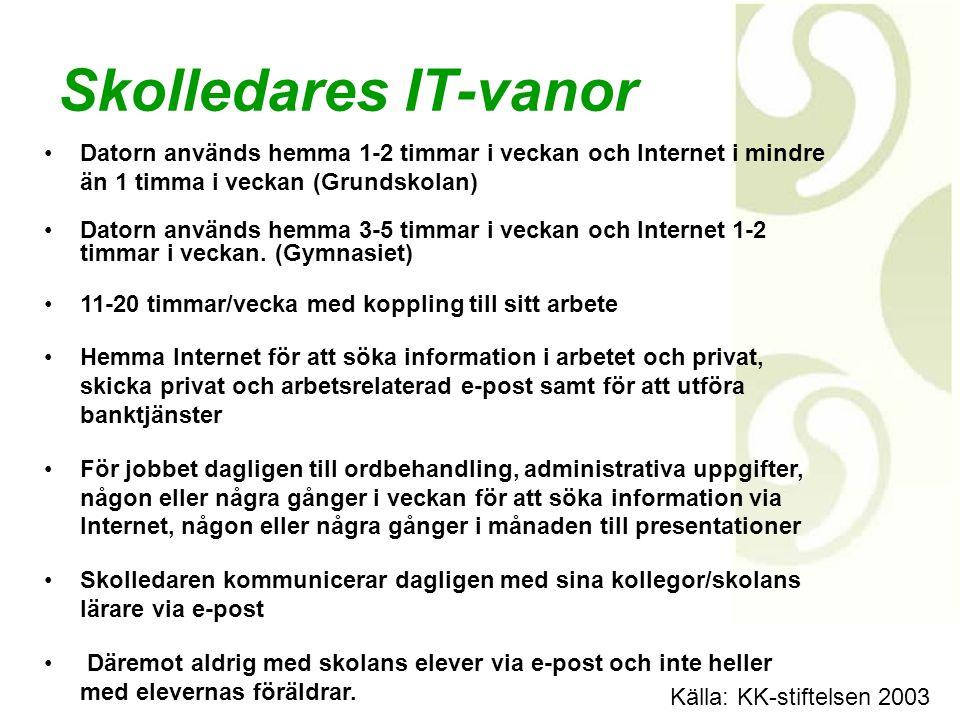 Skolledares IT-vanor Datorn används hemma 1-2 timmar i veckan och Internet i mindre än 1 timma i veckan (Grundskolan)