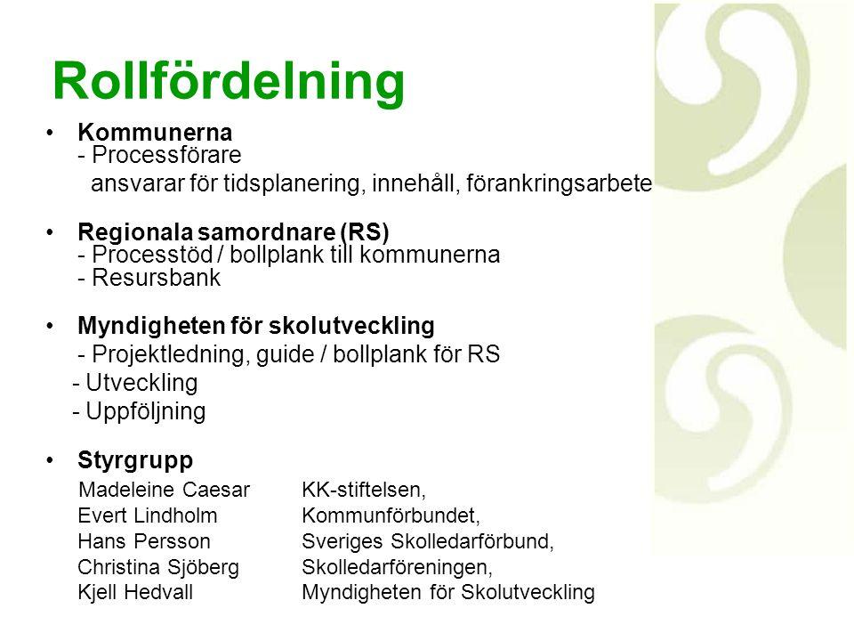 Rollfördelning Kommunerna - Processförare