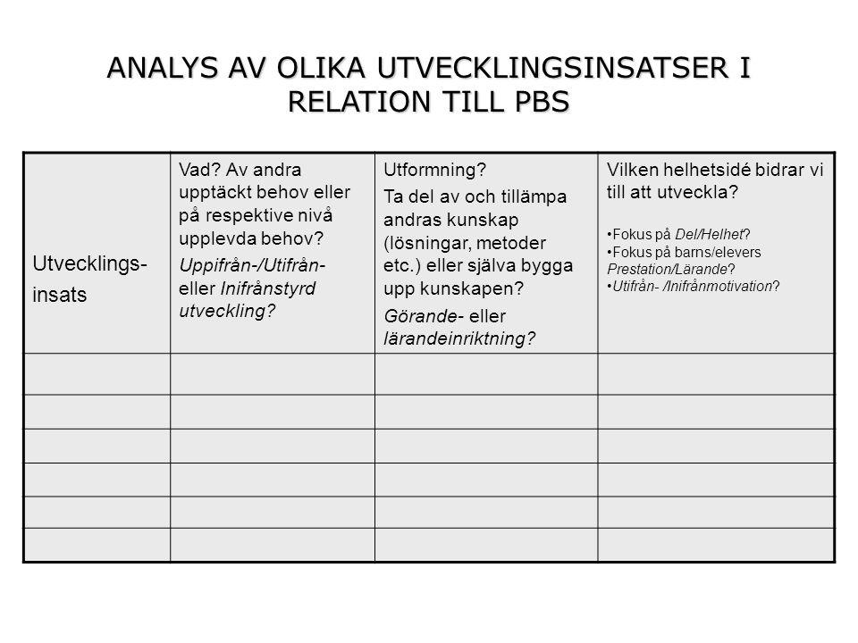 ANALYS AV OLIKA UTVECKLINGSINSATSER I RELATION TILL PBS
