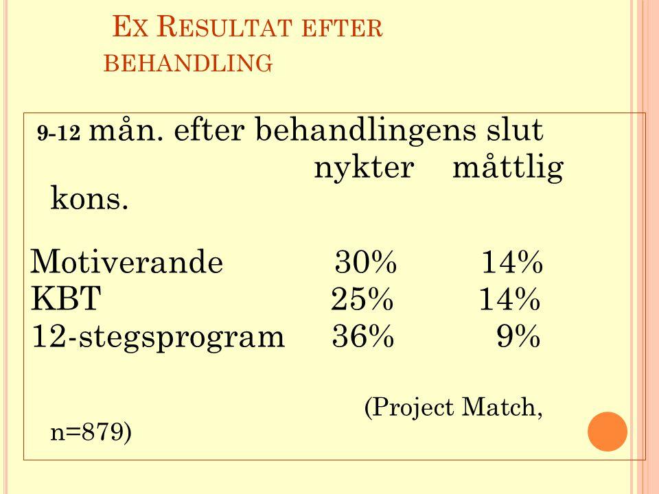 Ex Resultat efter behandling
