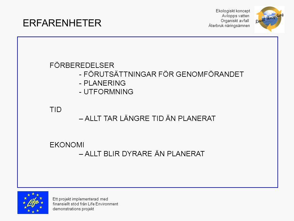 ERFARENHETER FÖRBEREDELSER - FÖRUTSÄTTNINGAR FÖR GENOMFÖRANDET