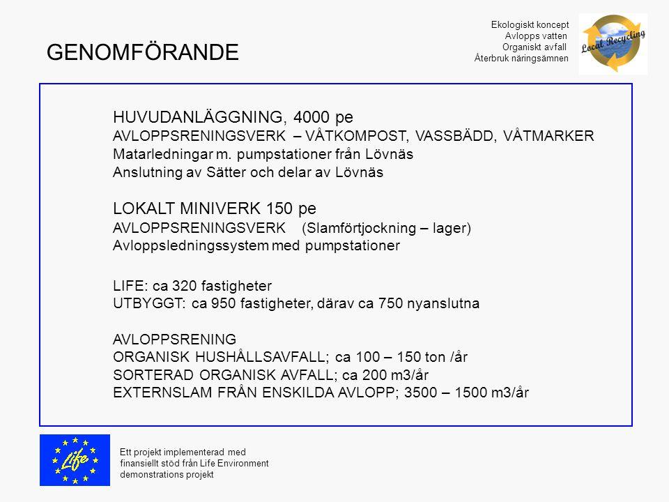GENOMFÖRANDE HUVUDANLÄGGNING, 4000 pe LOKALT MINIVERK 150 pe