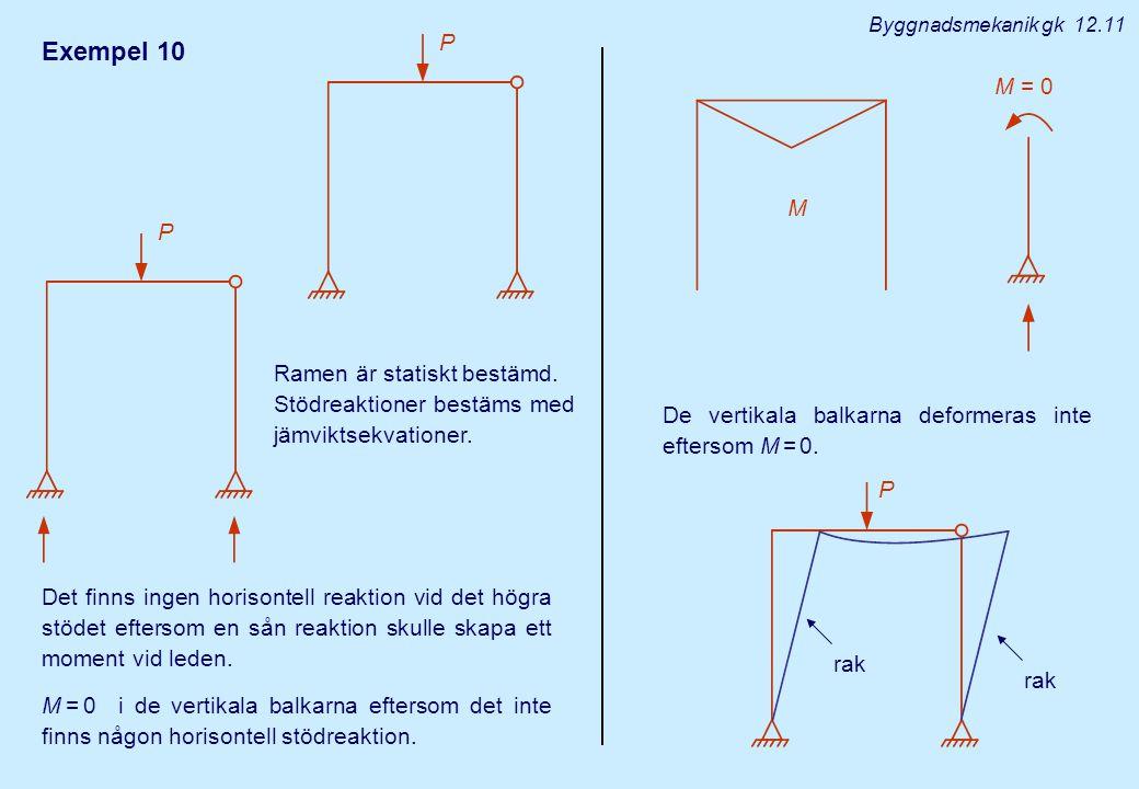 Exempel 10 P M = 0 M P Ramen är statiskt bestämd.