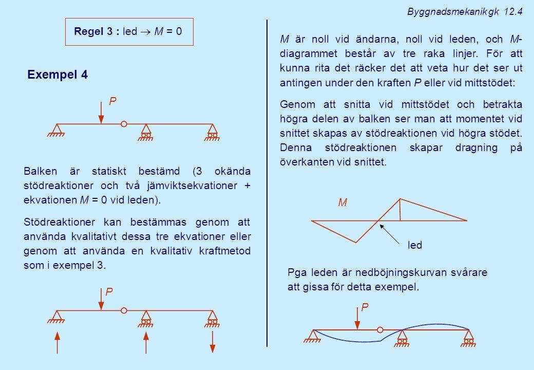 Byggnadsmekanik gk 12.4 Regel 3 : led  M = 0.