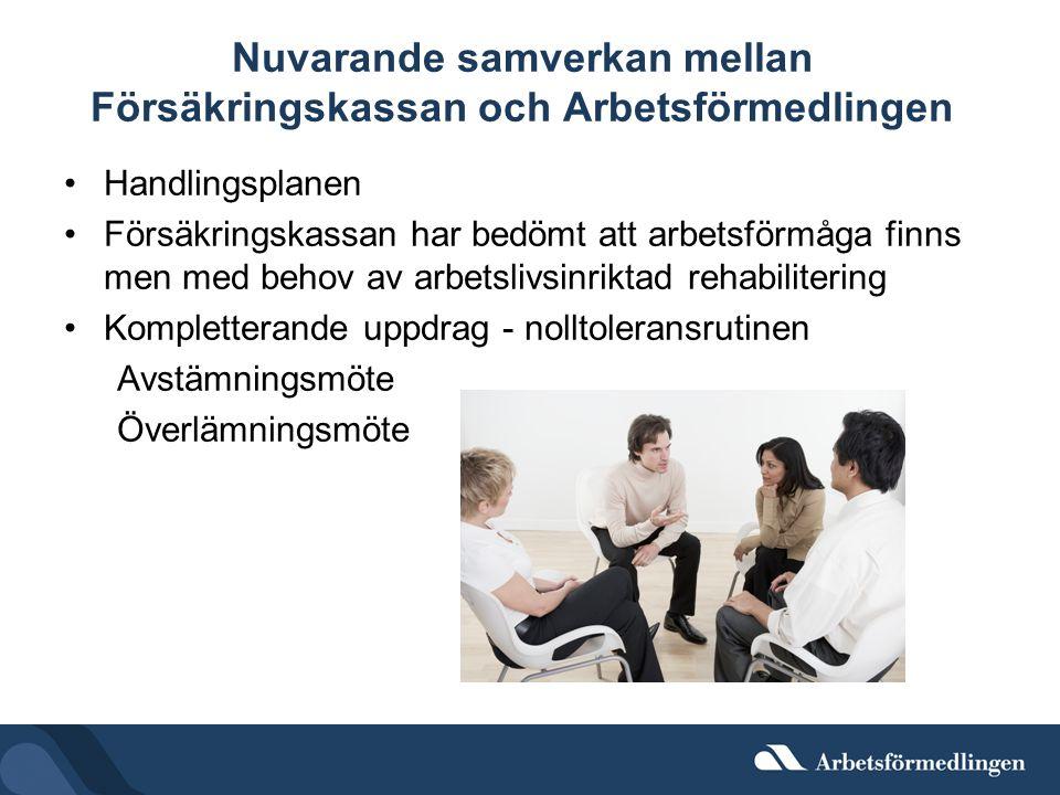 Nuvarande samverkan mellan Försäkringskassan och Arbetsförmedlingen