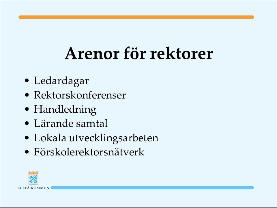 Arenor för rektorer Ledardagar Rektorskonferenser Handledning