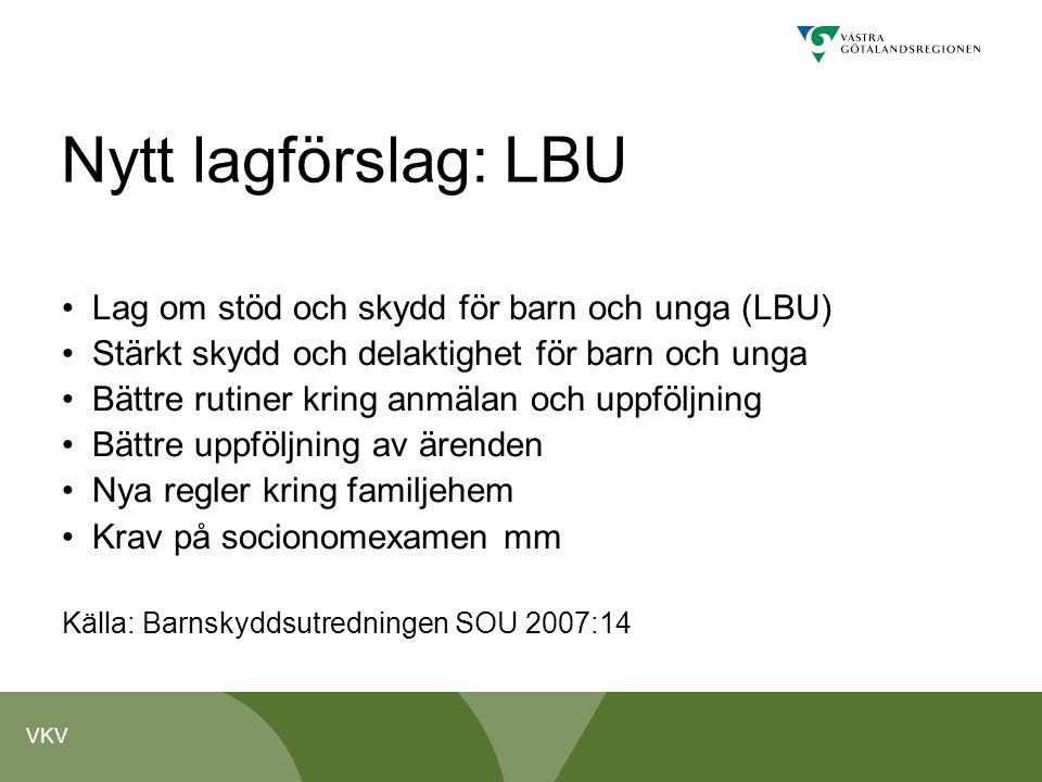 Nytt lagförslag: LBU Lag om stöd och skydd för barn och unga (LBU)