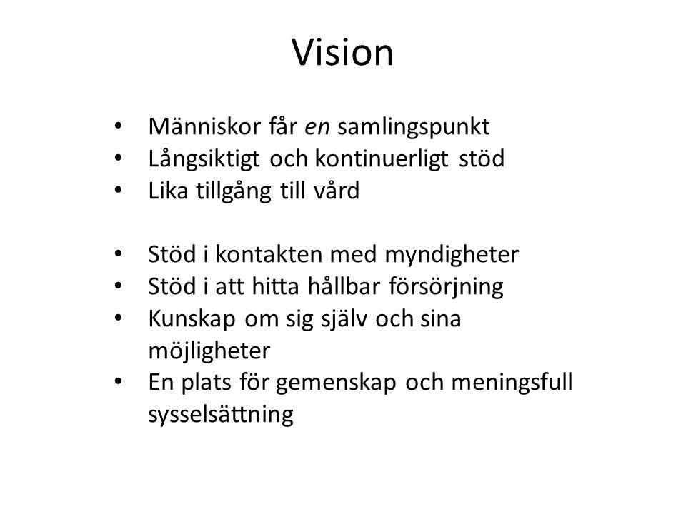 Vision Människor får en samlingspunkt
