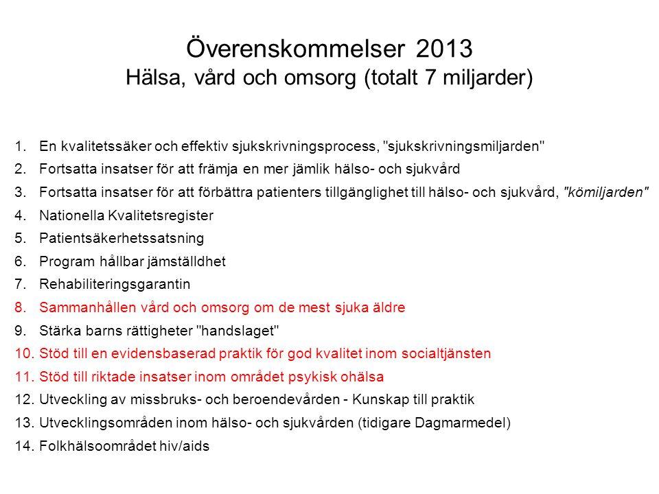Överenskommelser 2013 Hälsa, vård och omsorg (totalt 7 miljarder)