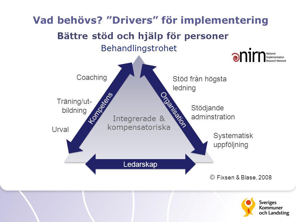 Vad behövs Drivers för implementering