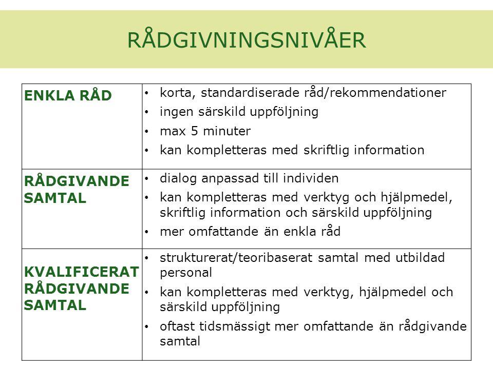 RÅDGIVNINGSNIVÅER ENKLA RÅD RÅDGIVANDE SAMTAL KVALIFICERAT RÅDGIVANDE