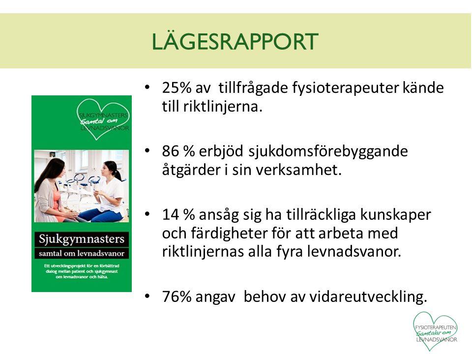 LÄGESRAPPORT 25% av tillfrågade fysioterapeuter kände till riktlinjerna. 86 % erbjöd sjukdomsförebyggande åtgärder i sin verksamhet.