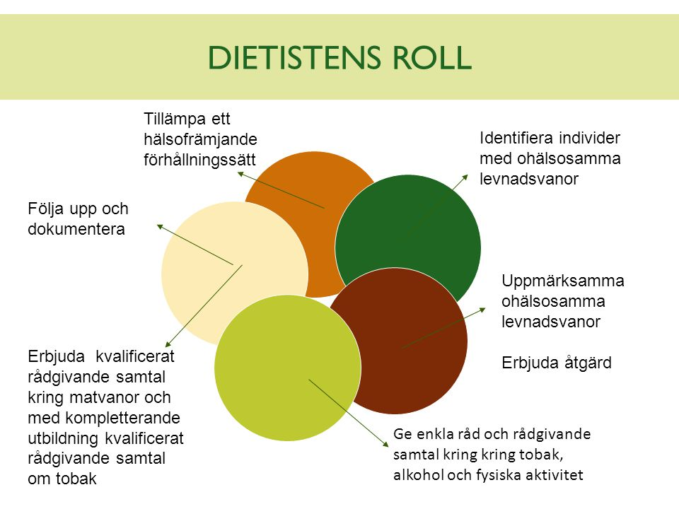 DIETISTENS ROLL Tillämpa ett hälsofrämjande förhållningssätt