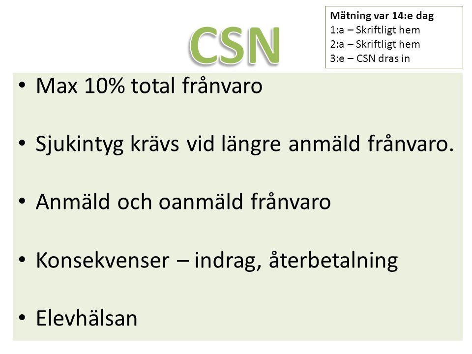 CSN Max 10% total frånvaro Sjukintyg krävs vid längre anmäld frånvaro.
