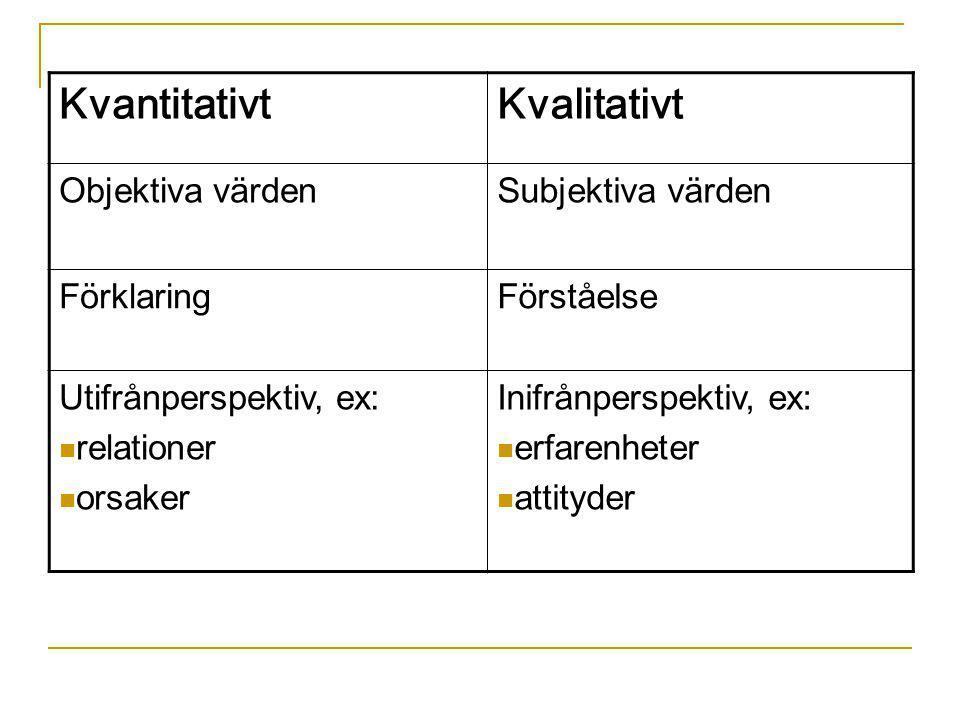 Kvantitativt Kvalitativt Objektiva värden Subjektiva värden Förklaring