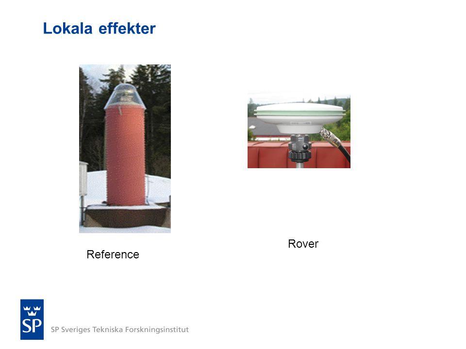 Lokala effekter Rover Reference