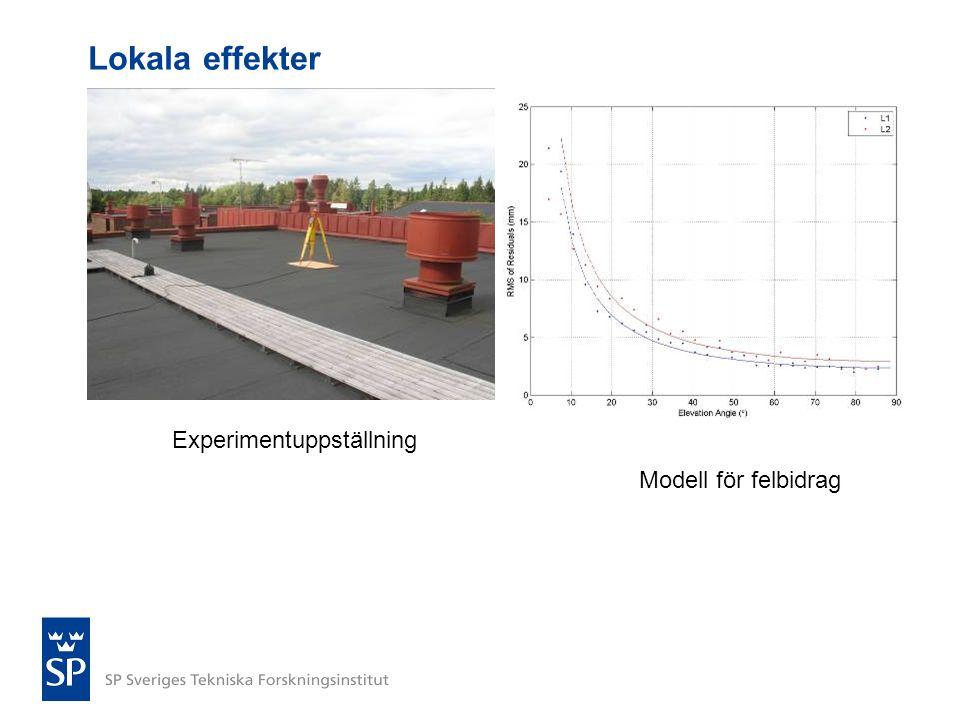 Lokala effekter Experimentuppställning Modell för felbidrag