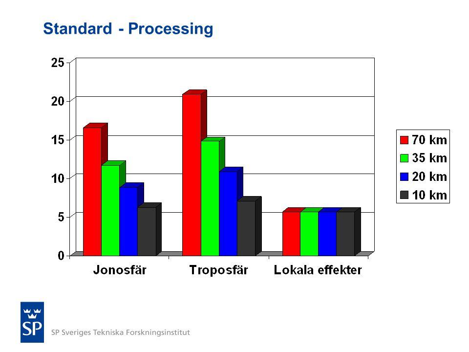 Standard - Processing