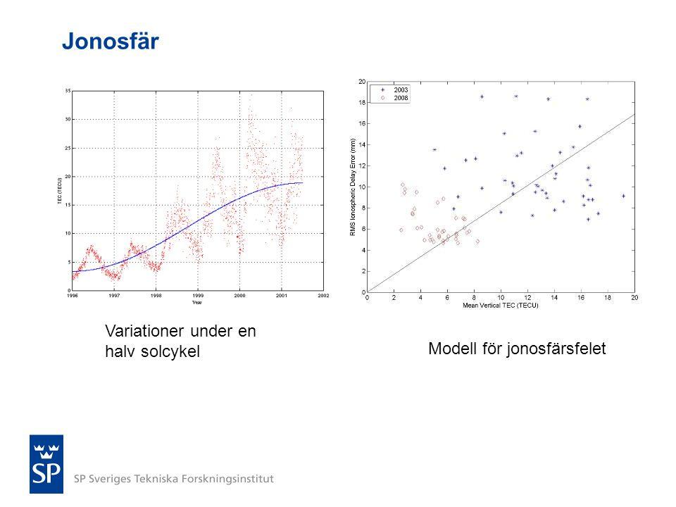 Jonosfär Variationer under en halv solcykel Modell för jonosfärsfelet