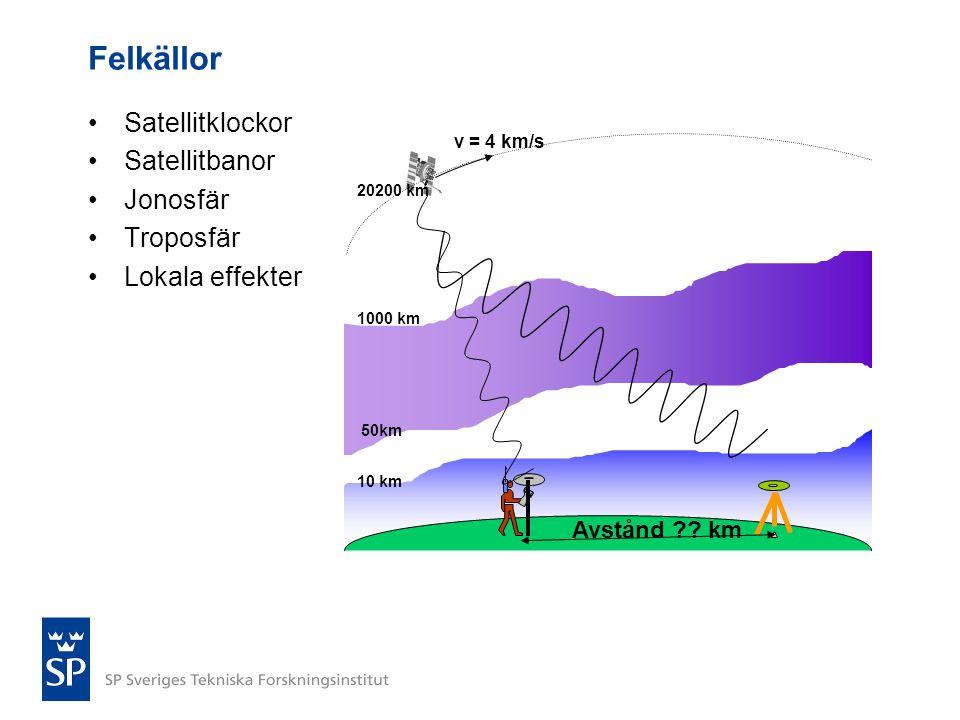 Felkällor Satellitklockor Satellitbanor Jonosfär Troposfär