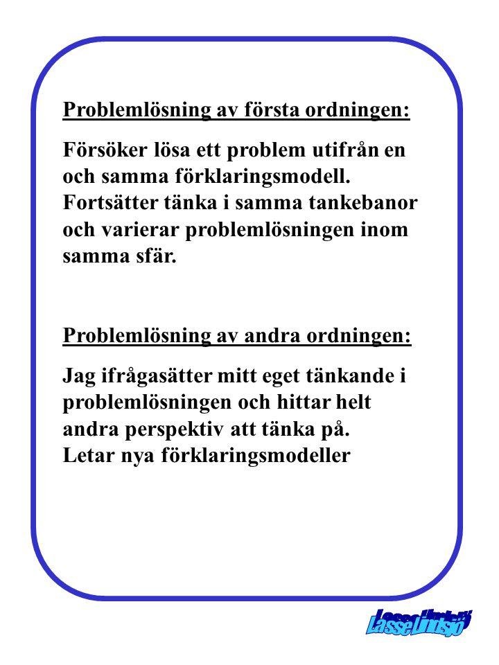 Problemlösning av första ordningen: