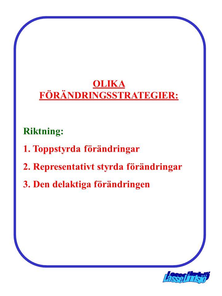 OLIKA FÖRÄNDRINGSSTRATEGIER: