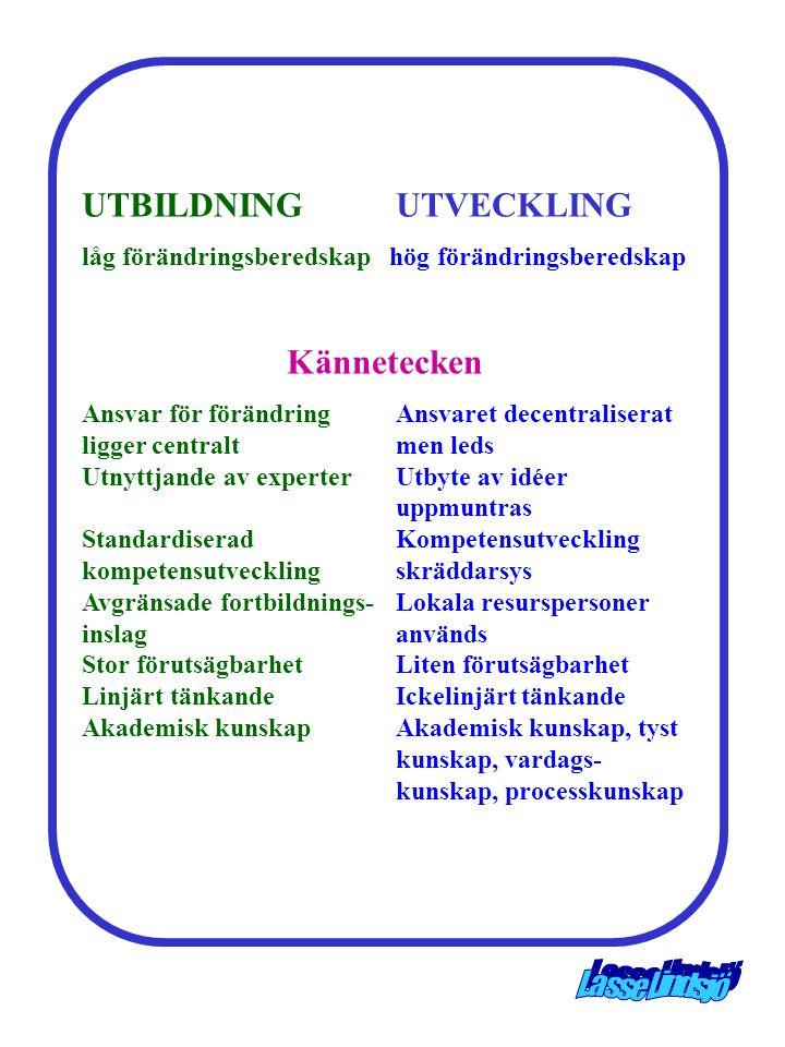 UTBILDNING UTVECKLING