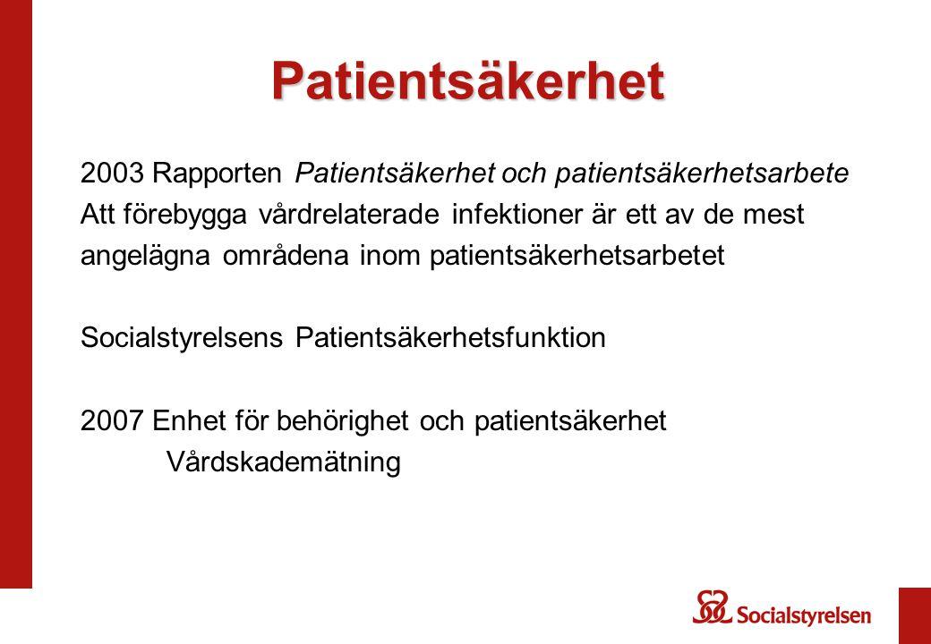 Patientsäkerhet 2003 Rapporten Patientsäkerhet och patientsäkerhetsarbete. Att förebygga vårdrelaterade infektioner är ett av de mest.