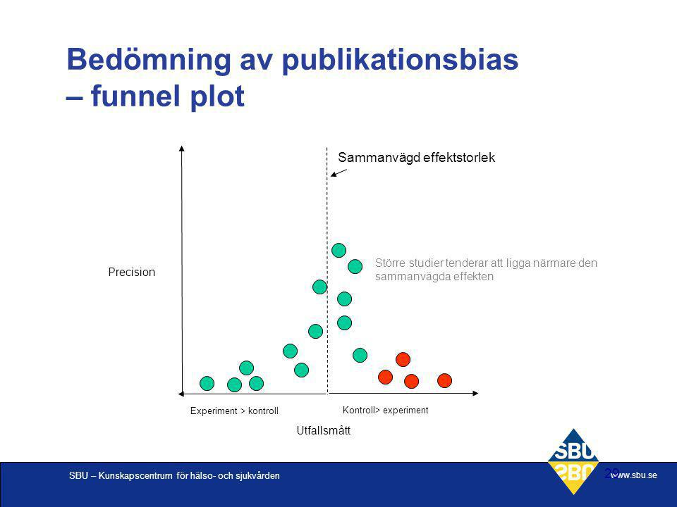 Bedömning av publikationsbias – funnel plot
