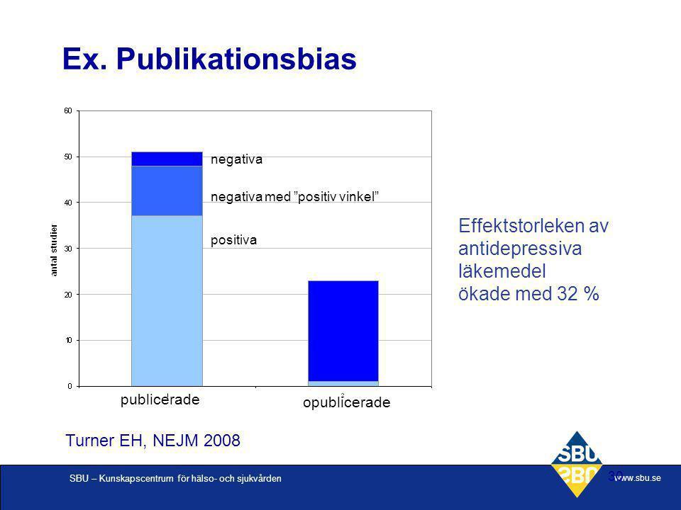Ex. Publikationsbias Effektstorleken av antidepressiva