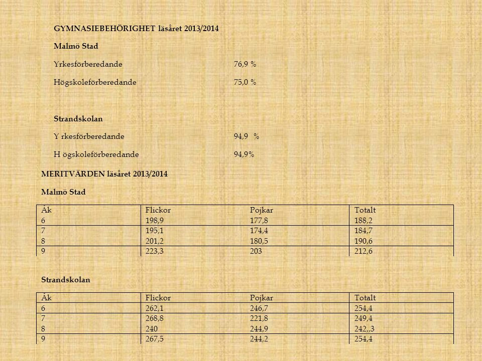 GYMNASIEBEHÖRIGHET läsåret 2013/2014