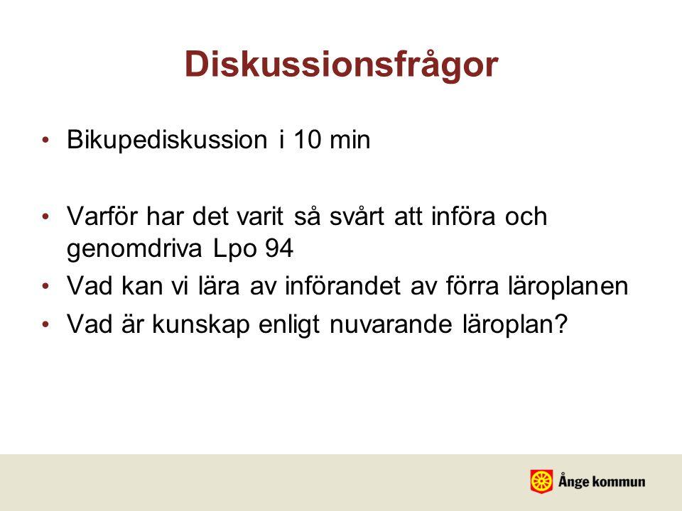 Diskussionsfrågor Bikupediskussion i 10 min