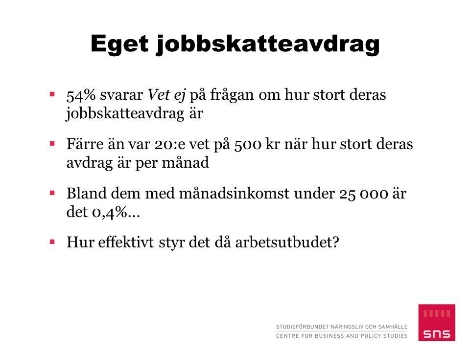 Eget jobbskatteavdrag