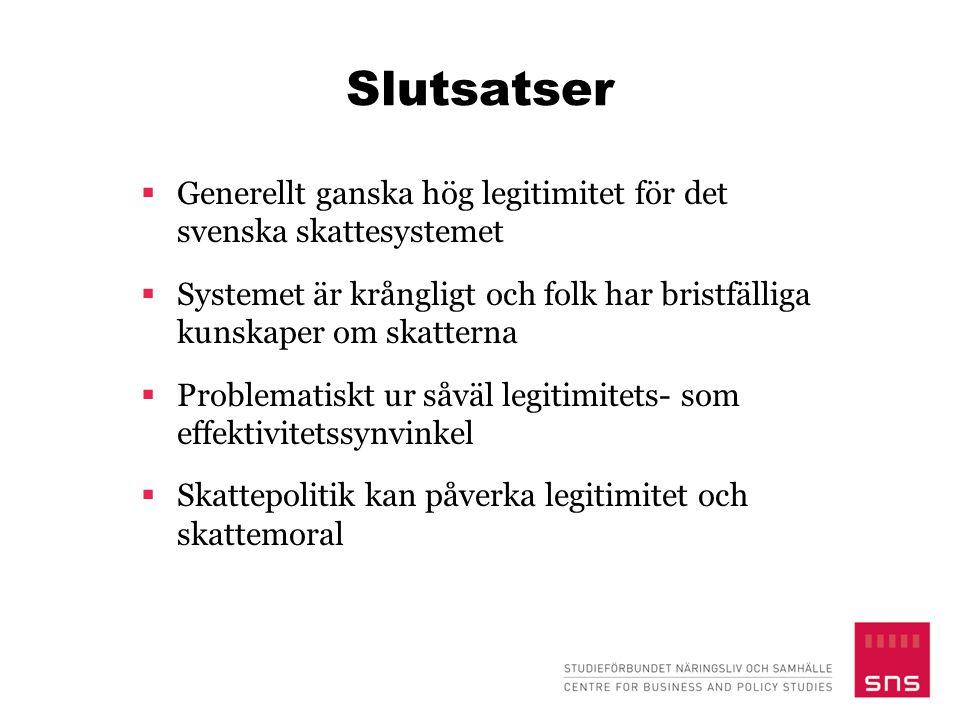 Slutsatser Generellt ganska hög legitimitet för det svenska skattesystemet. Systemet är krångligt och folk har bristfälliga kunskaper om skatterna.