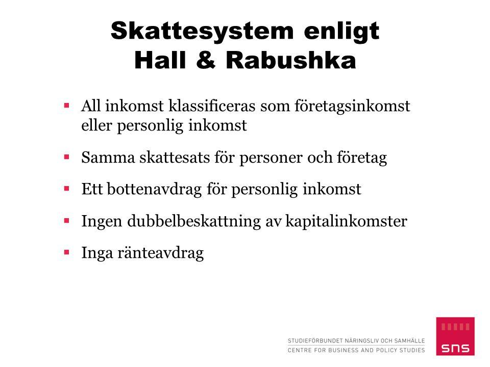 Skattesystem enligt Hall & Rabushka