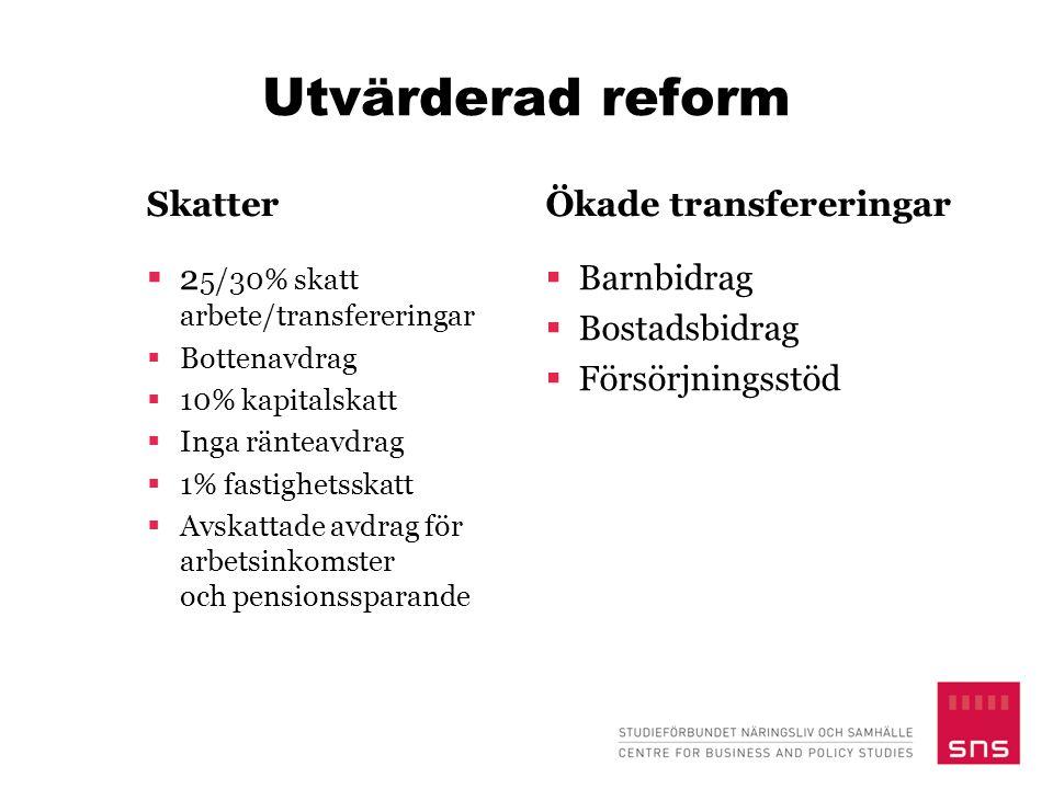 Utvärderad reform Skatter Ökade transfereringar