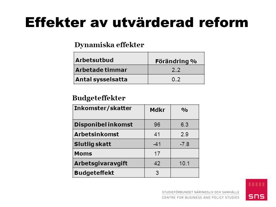 Effekter av utvärderad reform