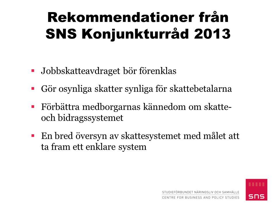 Rekommendationer från SNS Konjunkturråd 2013