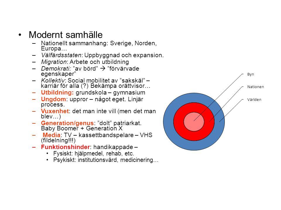 Modernt samhälle Nationellt sammanhang: Sverige, Norden, Europa…
