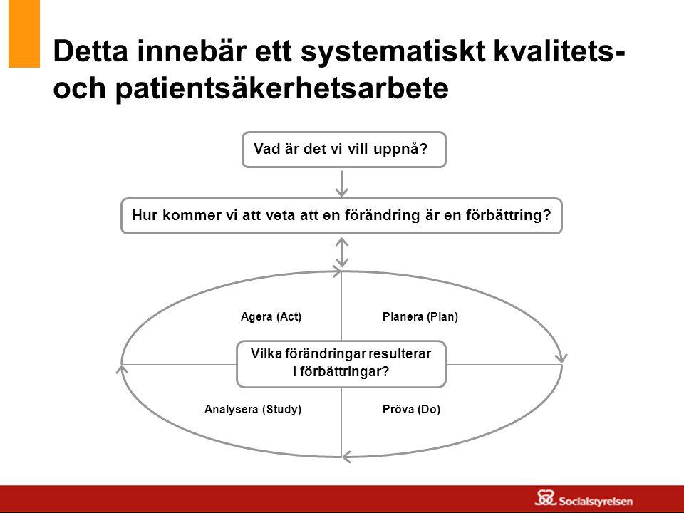 Detta innebär ett systematiskt kvalitets- och patientsäkerhetsarbete