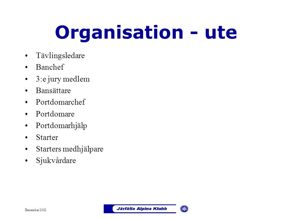 Organisation - ute Tävlingsledare Banchef 3:e jury medlem Bansättare