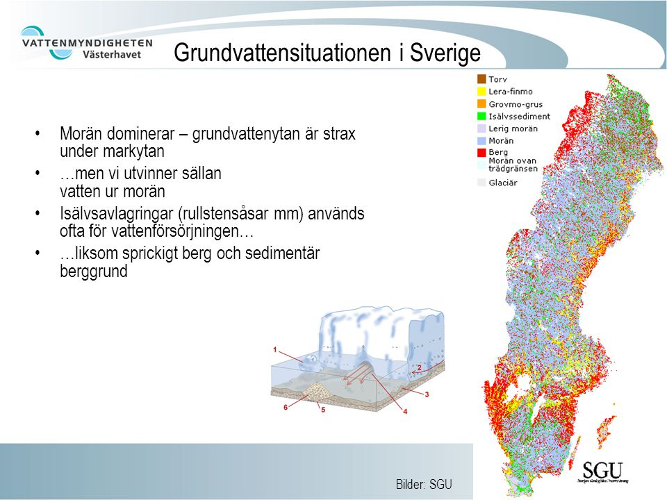 Grundvattensituationen i Sverige