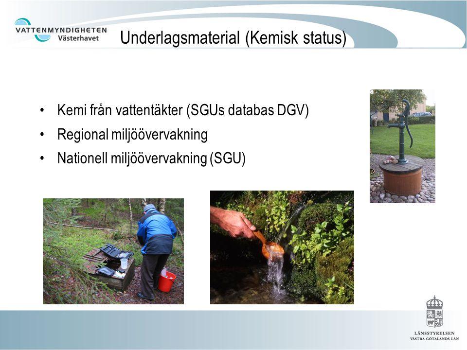 Underlagsmaterial (Kemisk status)