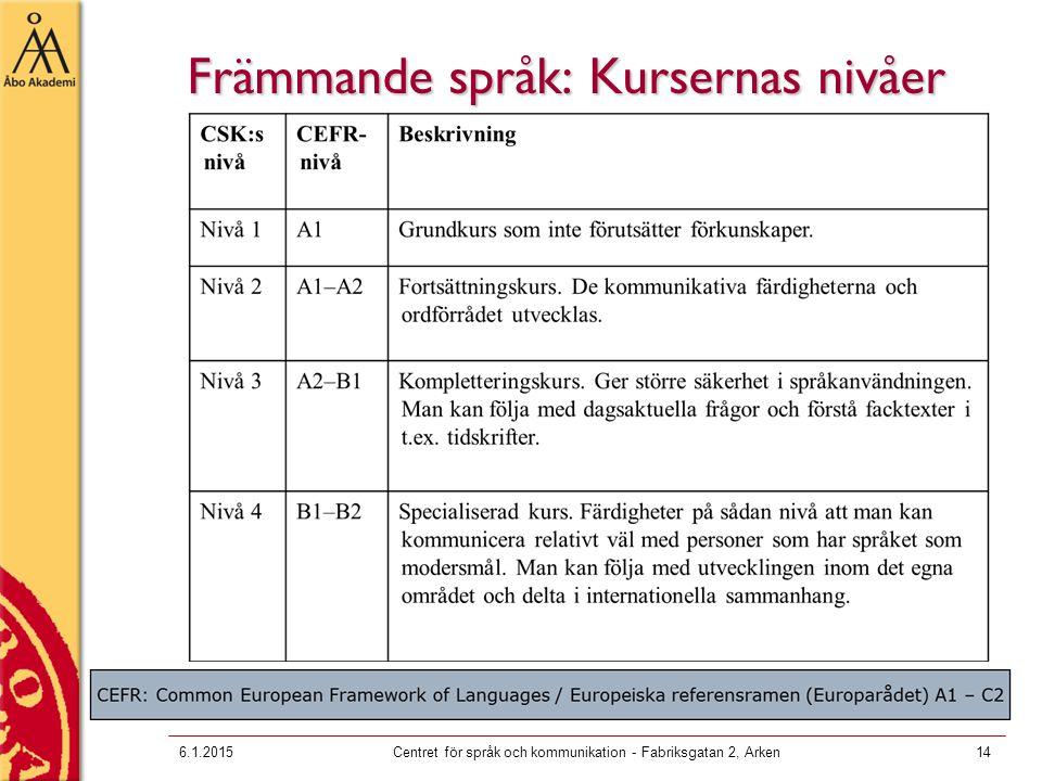 Främmande språk: Kursernas nivåer