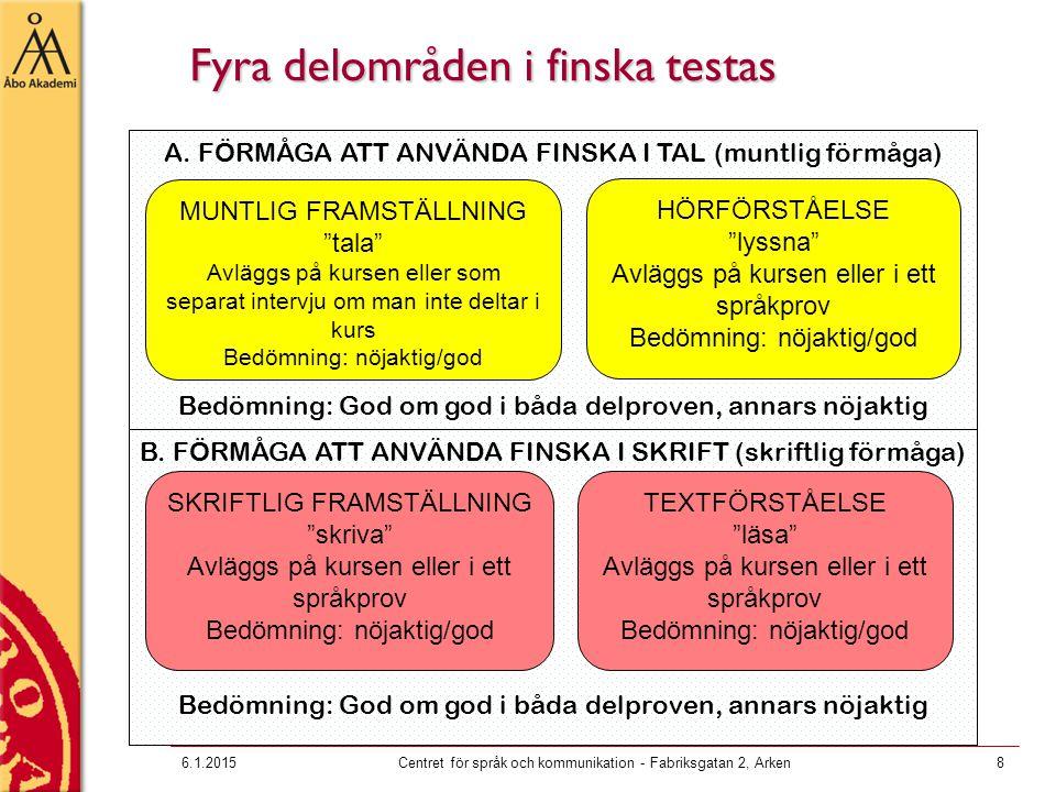 Fyra delområden i finska testas